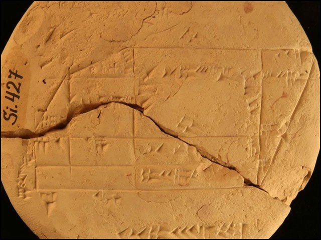 The Inventors Of Modern Geometry Were Ancient Iraqis; Proved Once Again!